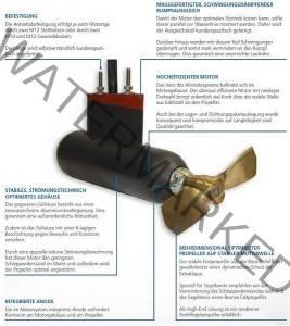 Aquamot Flanschmotor